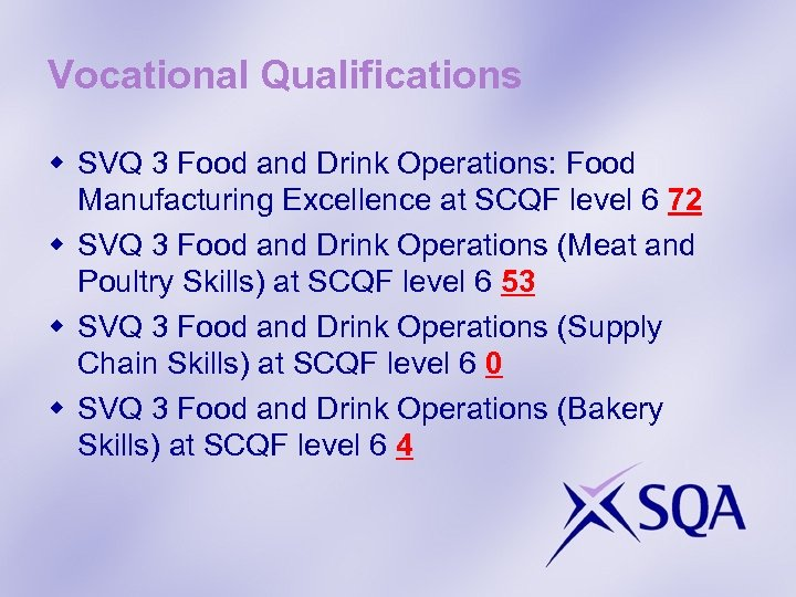 Vocational Qualifications w SVQ 3 Food and Drink Operations: Food Manufacturing Excellence at SCQF