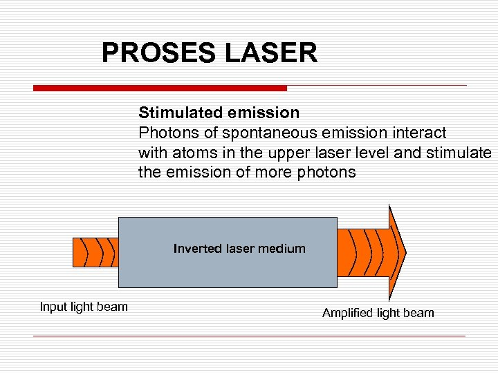 PROSES LASER Stimulated emission Photons of spontaneous emission interact with atoms in the upper