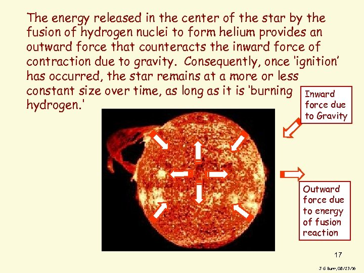 The energy released in the center of the star by the fusion of hydrogen