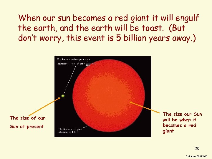 When our sun becomes a red giant it will engulf the earth, and the