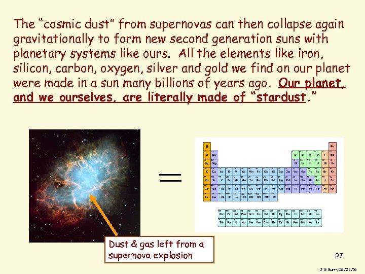 "The ""cosmic dust"" from supernovas can then collapse again gravitationally to form new second"