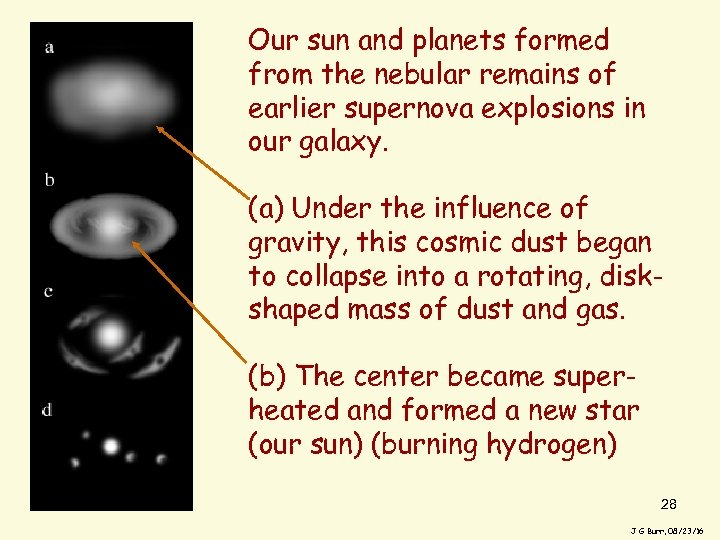 Our sun and planets formed from the nebular remains of earlier supernova explosions in