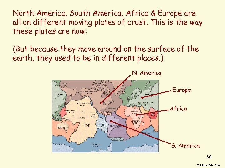 North America, South America, Africa & Europe are all on different moving plates of