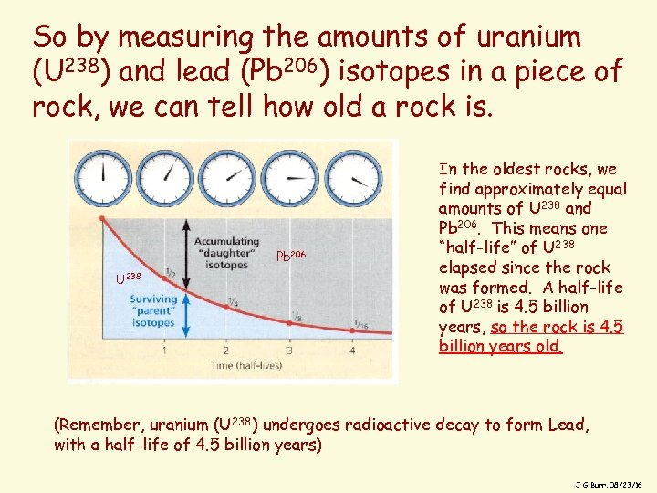 So by measuring the amounts of uranium (U 238) and lead (Pb 206) isotopes