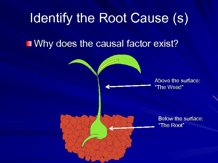 Identify the Root Cause (s) Why does the causal factor exist? Above the surface: