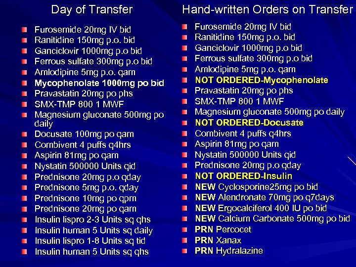 Day of Transfer Furosemide 20 mg IV bid Ranitidine 150 mg p. o. bid