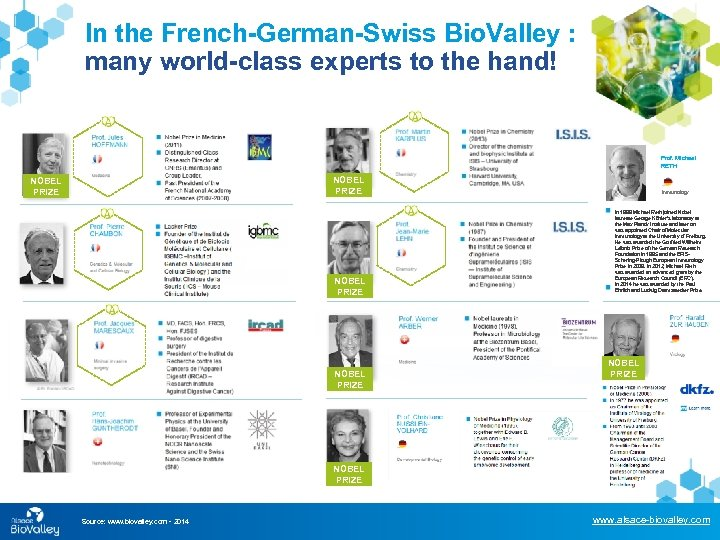 In the French-German-Swiss Bio. Valley : many world-class experts to the hand! Prof. Michael
