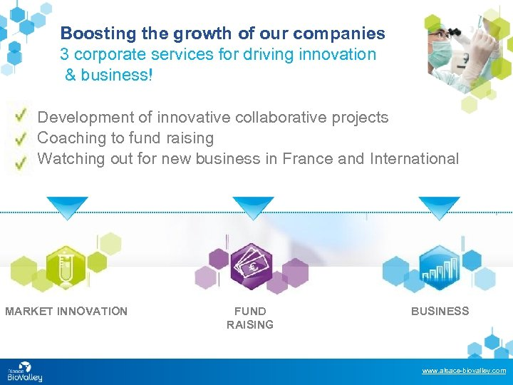 Boosting the growth of our companies 3 corporate services for driving innovation & business!