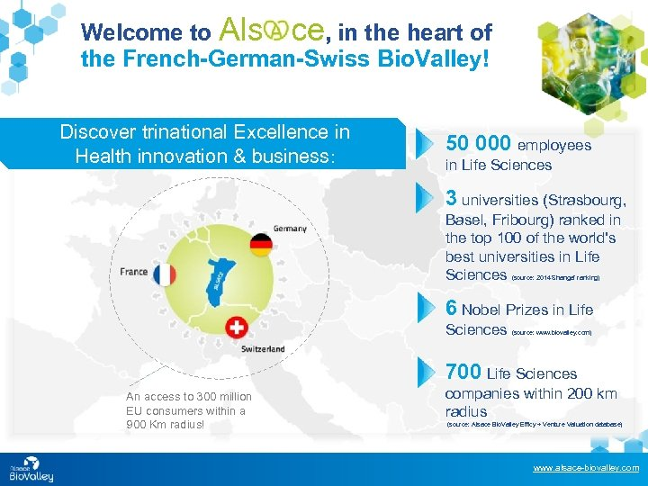 Welcome to Als ce, in the heart of the French-German-Swiss Bio. Valley! Discover trinational