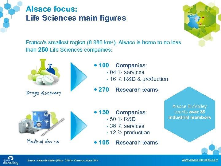Alsace focus: Life Sciences main figures France's smallest region (8 980 km 2), Alsace