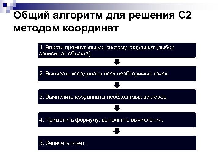Общий алгоритм для решения С 2 методом координат 1. Ввести прямоугольную систему координат (выбор