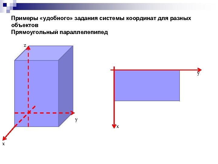 Примеры «удобного» задания системы координат для разных объектов Прямоугольный параллелепипед z y y х