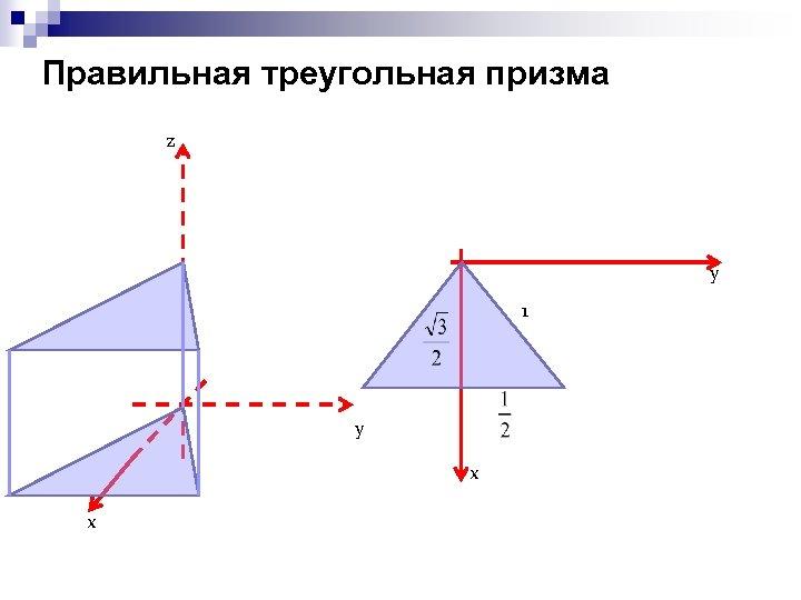 Правильная треугольная призма z y 1 y х х