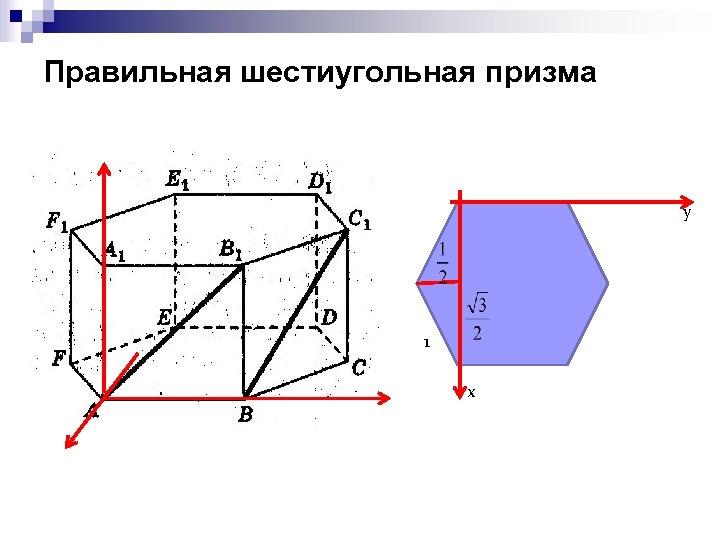 Правильная шестиугольная призма y 1 х