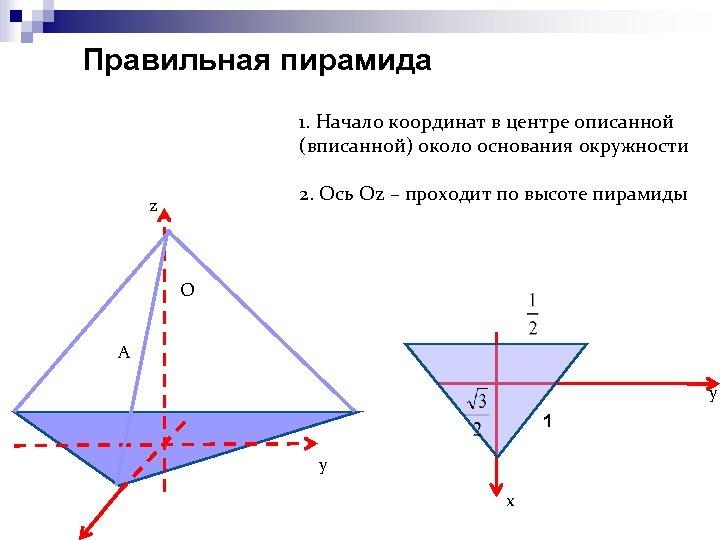 Правильная пирамида 1. Начало координат в центре описанной (вписанной) около основания окружности 2. Ось