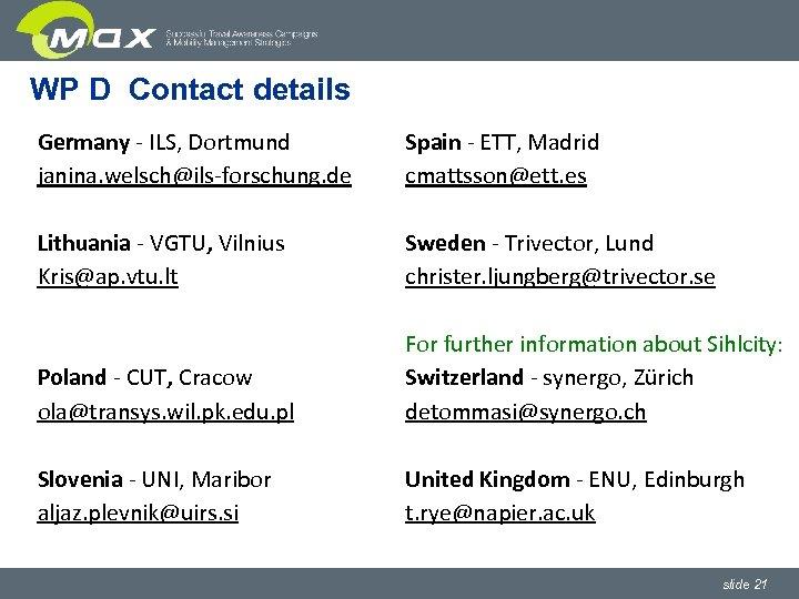 WP D Contact details Germany - ILS, Dortmund janina. welsch@ils-forschung. de Spain - ETT,