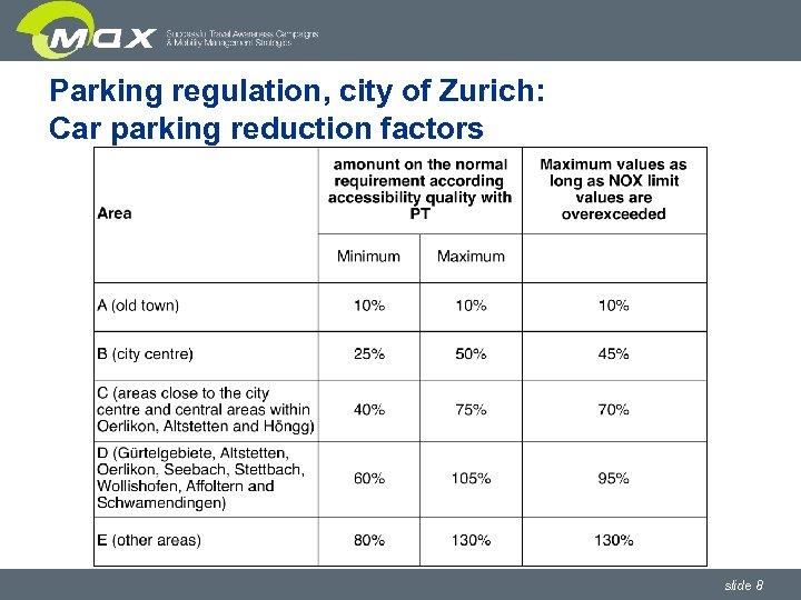 Parking regulation, city of Zurich: Car parking reduction factors slide 8