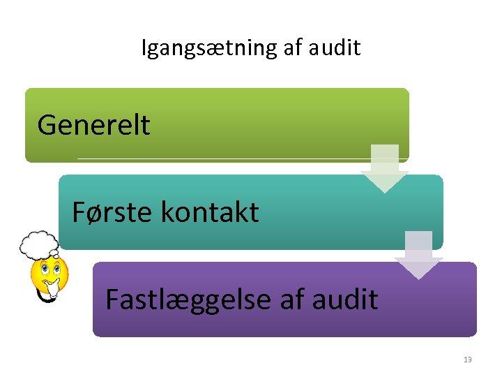 Igangsætning af audit Generelt Første kontakt Fastlæggelse af audit 13