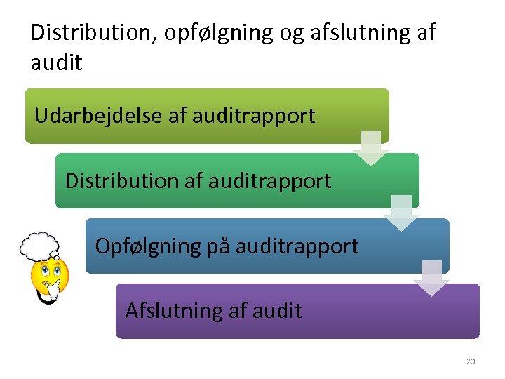 Distribution, opfølgning og afslutning af audit Udarbejdelse af auditrapport Distribution af auditrapport Opfølgning på