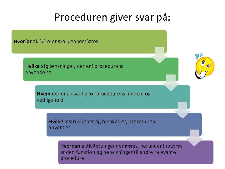 Proceduren giver svar på: Hvorfor aktiviteter skal gennemføres Hvilke afgrænsninger, der er i procedurens