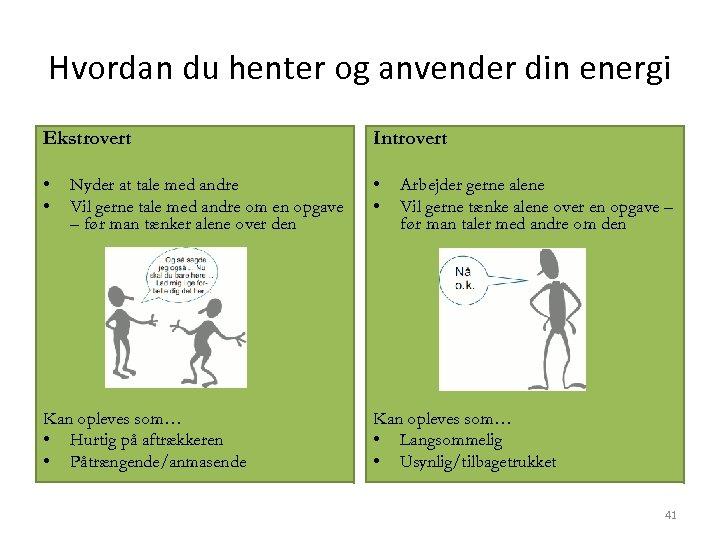 Hvordan du henter og anvender din energi Ekstrovert Introvert • • Nyder at tale