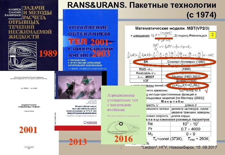 RANS&URANS. Пакетные технологии (с 1974) 20012003 1989 2001 2013 2016 3