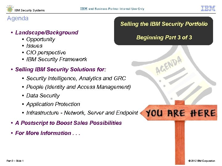 IBM Security Systems Agenda Selling the IBM Security Portfolio • Landscape/Background • Opportunity •