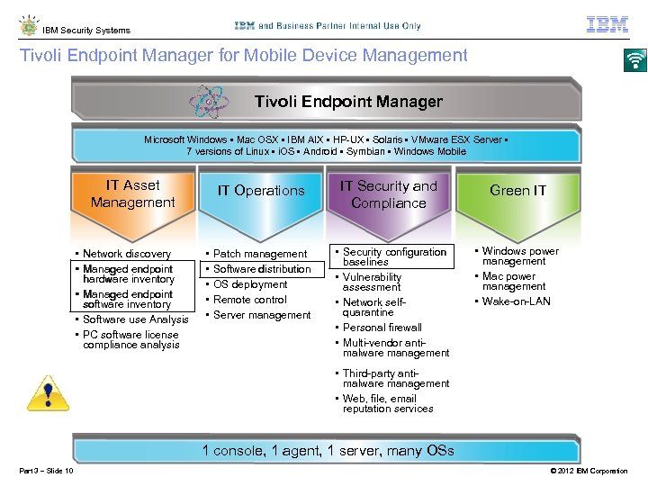 IBM Security Systems Tivoli Endpoint Manager for Mobile Device Management Tivoli Endpoint Manager Microsoft