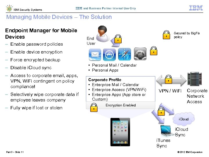 IBM Security Systems Managing Mobile Devices – The Solution Endpoint Manager for Mobile Devices