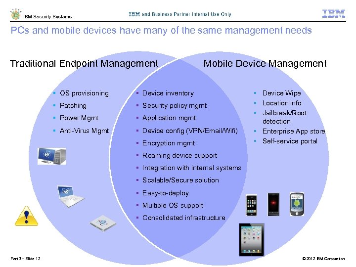 IBM Security Systems PCs and mobile devices have many of the same management needs