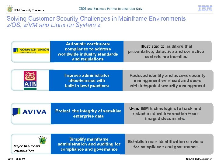 IBM Security Systems Solving Customer Security Challenges in Mainframe Environments z/OS, z/VM and Linux