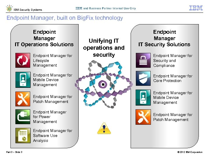 IBM Security Systems Endpoint Manager, built on Big. Fix technology Endpoint Manager IT Operations