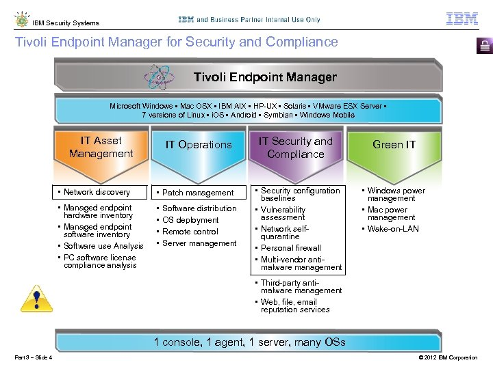 IBM Security Systems Tivoli Endpoint Manager for Security and Compliance Tivoli Endpoint Manager Microsoft