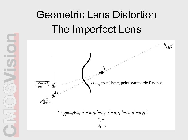 Geometric Lens Distortion The Imperfect Lens