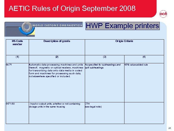 AETIC Rules of Origin September 2008 HWP Example printers HS Code number Description of