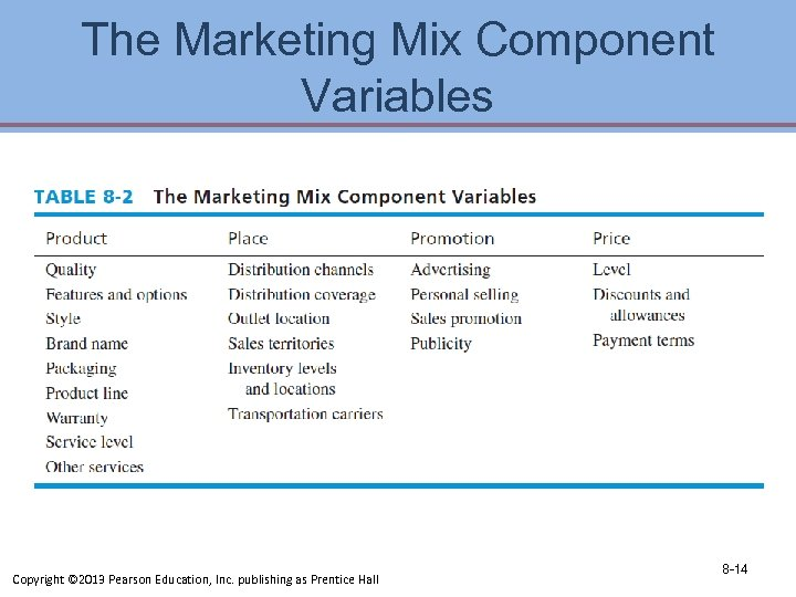 The Marketing Mix Component Variables Copyright © 2013 Pearson Education, Inc. publishing as Prentice