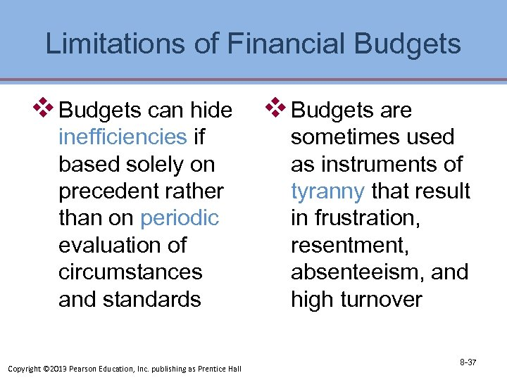 Limitations of Financial Budgets v Budgets can hide inefficiencies if based solely on precedent