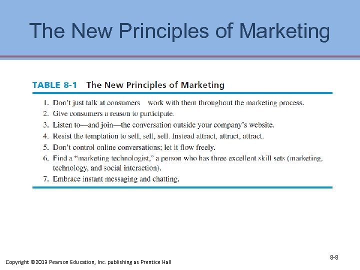 The New Principles of Marketing Copyright © 2013 Pearson Education, Inc. publishing as Prentice