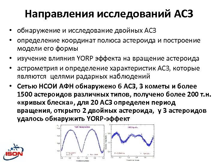 Направления исследований АСЗ • обнаружение и исследование двойных АСЗ • определение координат полюса астероида