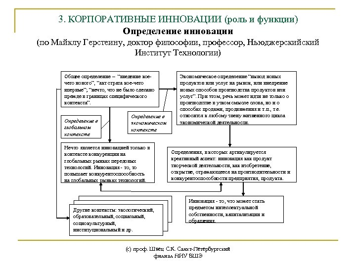 3. КОРПОРАТИВНЫЕ ИННОВАЦИИ (роль и функции) Определение инновации (по Майклу Герстеину, доктор философии, профессор,