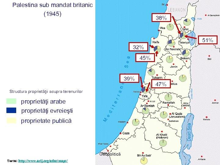 Palestina sub mandat britanic (1945) 38% 51% 32% 45% 39% Structura proprietăţii asupra terenurilor