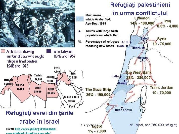 Refugiaţi palestinieni în urma conflictului Refugiaţi evrei din ţările arabe în Israel Sursa: http: