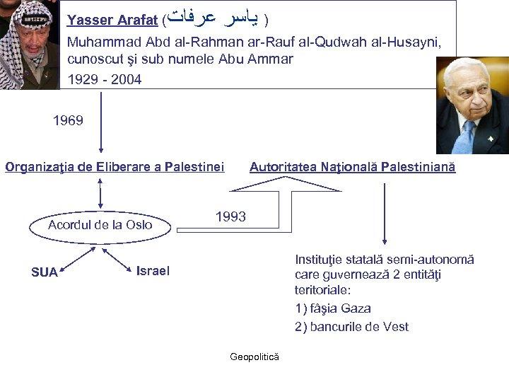 Yasser Arafat ( ) ﻳﺎﺳﺮ ﻋﺮﻓﺎﺕ Muhammad Abd al-Rahman ar-Rauf al-Qudwah al-Husayni, cunoscut şi