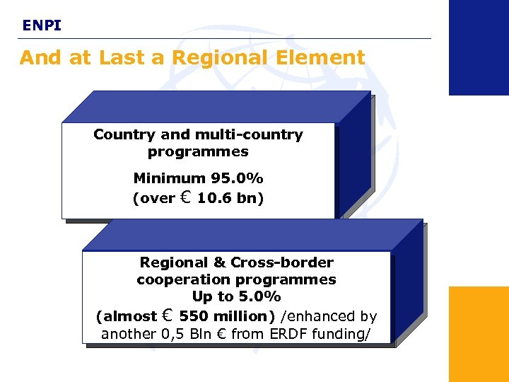 ENPI And at Last a Regional Element Country and multi-country programmes Minimum 95. 0%