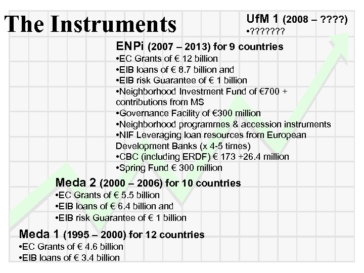The Instruments Uf. M 1 (2008 – ? ? ) • ? ? ?