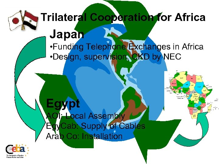 Trilateral Cooperation for Africa Japan • Funding Telephone Exchanges in Africa • Design, supervision,