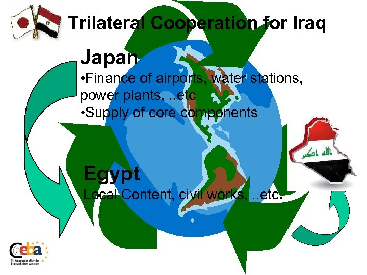 Trilateral Cooperation for Iraq Japan • Finance of airports, water stations, power plants, .
