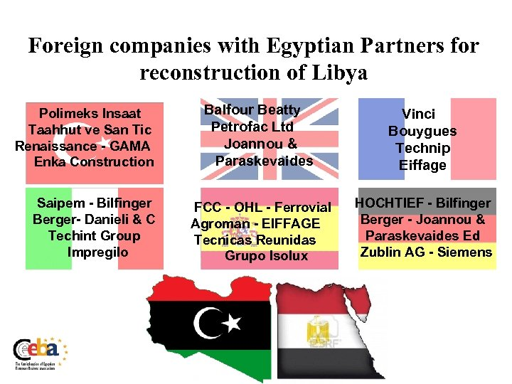 Foreign companies with Egyptian Partners for reconstruction of Libya Polimeks Insaat Taahhut ve San