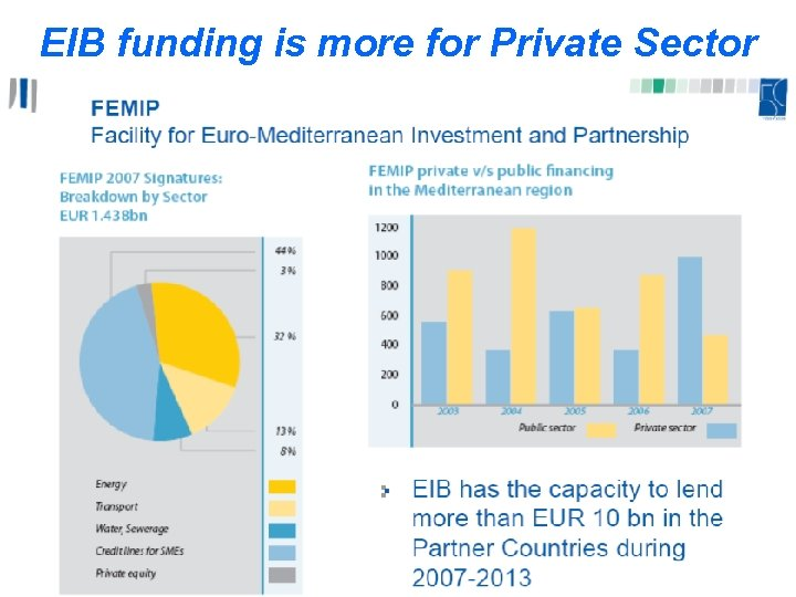 EIB funding is more for Private Sector