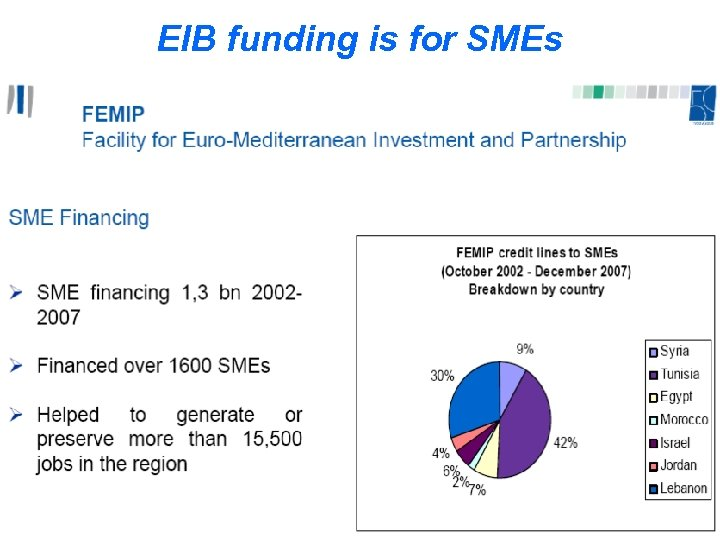 EIB funding is for SMEs